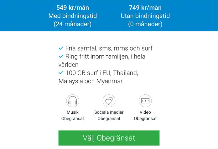 Telenor Obegränsat