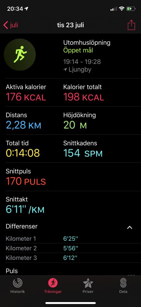 Apple Watch 4 test skärmdump träningspass