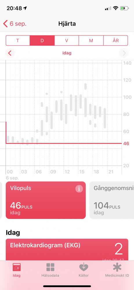 test Apple Watch 4 vilopuls