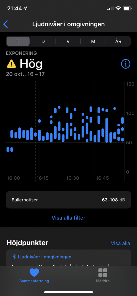 Test Apple Watch 5 buller