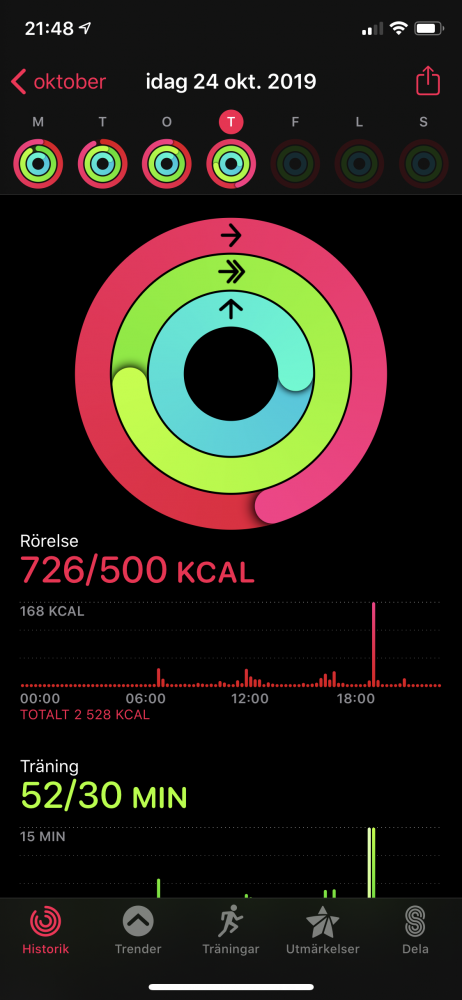Apple watch 5 test aktivitet