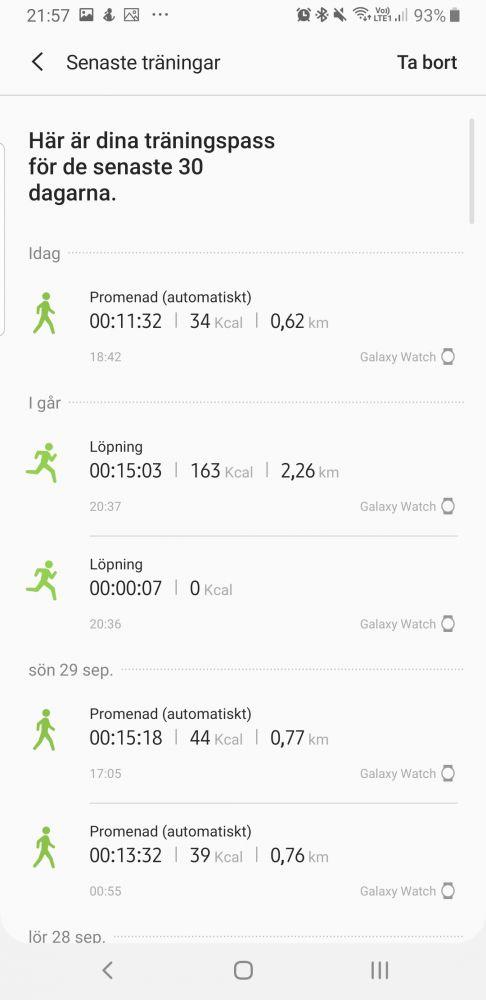 GW Samsung Health skärmdump av aktiviteter