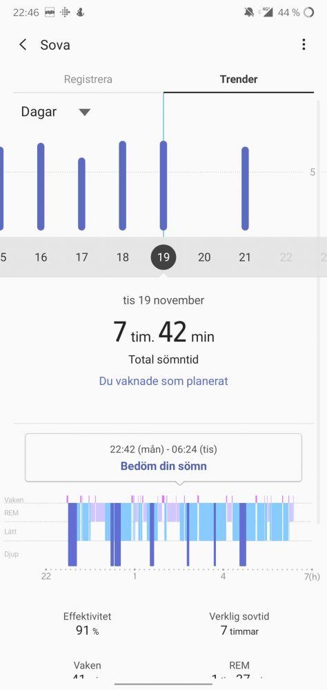 sömnmätning Galaxy Watch Active 2
