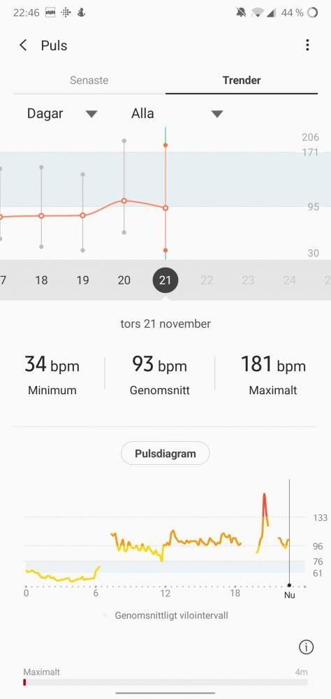 Galaxy Watch Active 2 recension pulsmätare