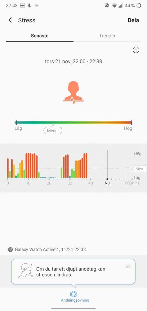 Galaxy Watch Active 2 Test stressmätning