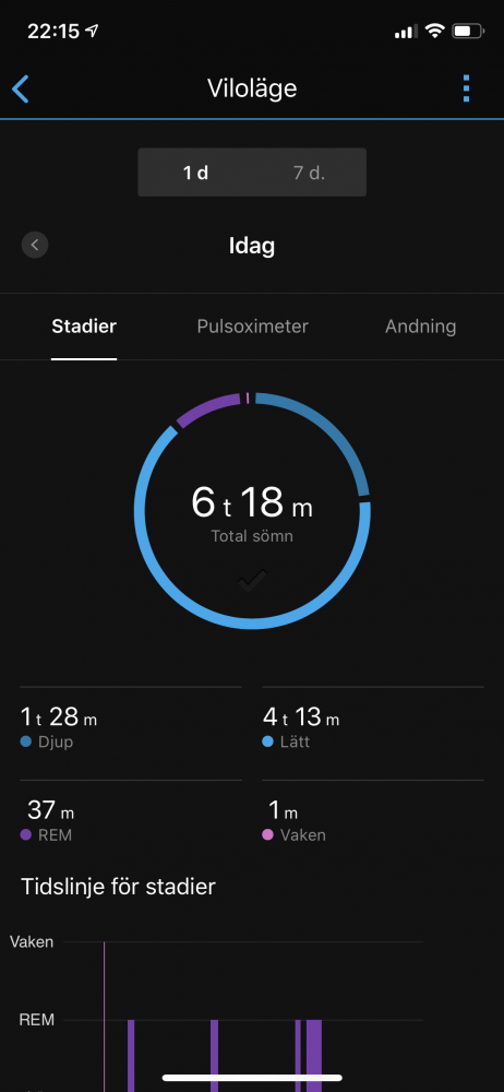 sömn test Garmin Vivoactive 4s sleep tracker