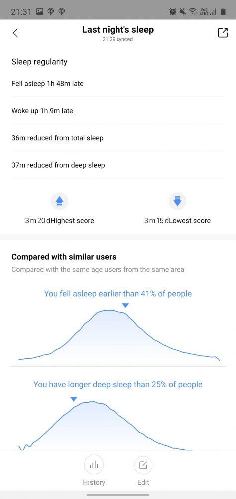 test sömnmätning Amazfit