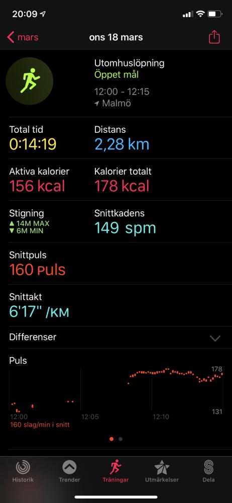 GPS test träning