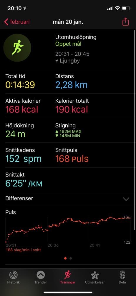Test av GPS träning