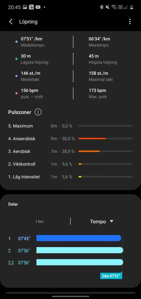 Samsung HEalth GPS
