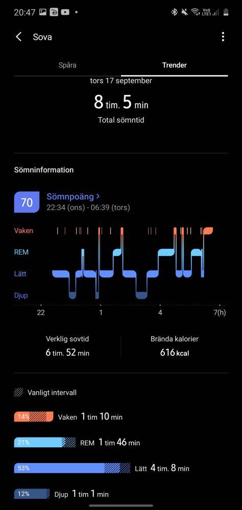 Sömn Galaxy Watch 3